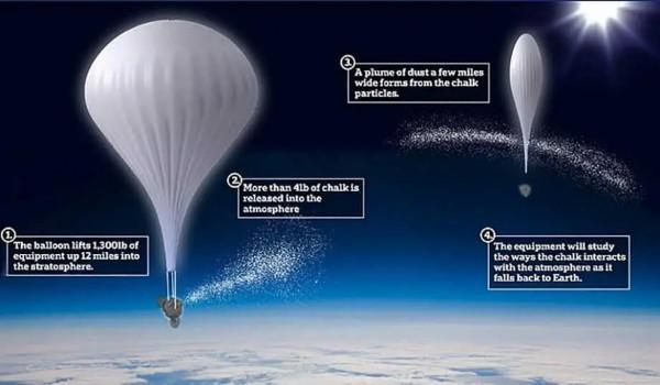 Bill Gates chce stříkat stratosféru vápnem – pokusnou laboratoří má být Švédsko