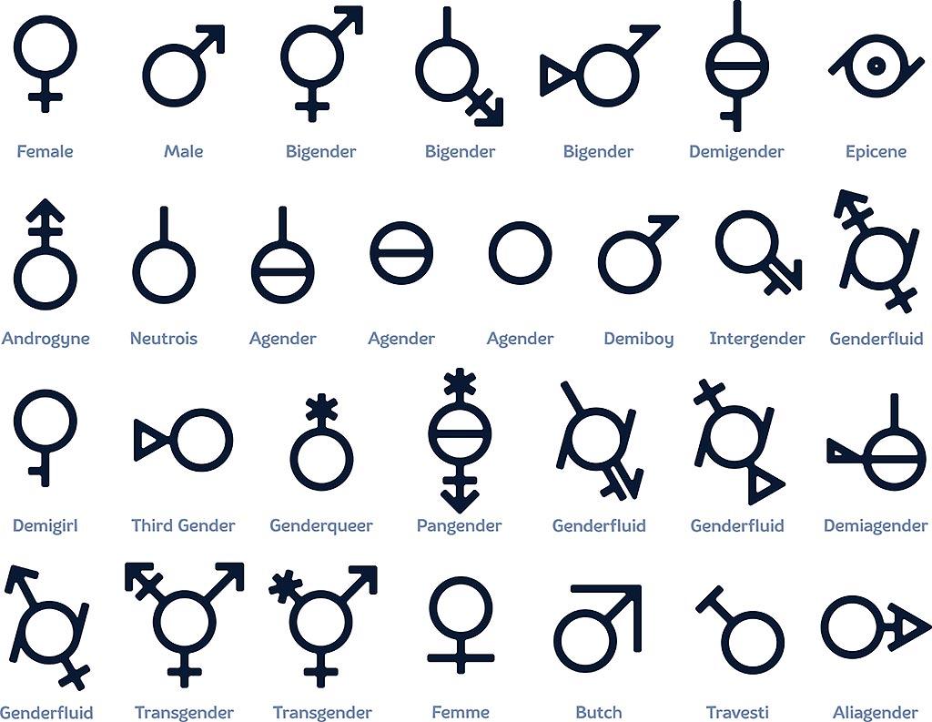 Podle genderových výzkumníků prý existuje už 112 různých pohlavních identit – podívejte se na jejich seznam
